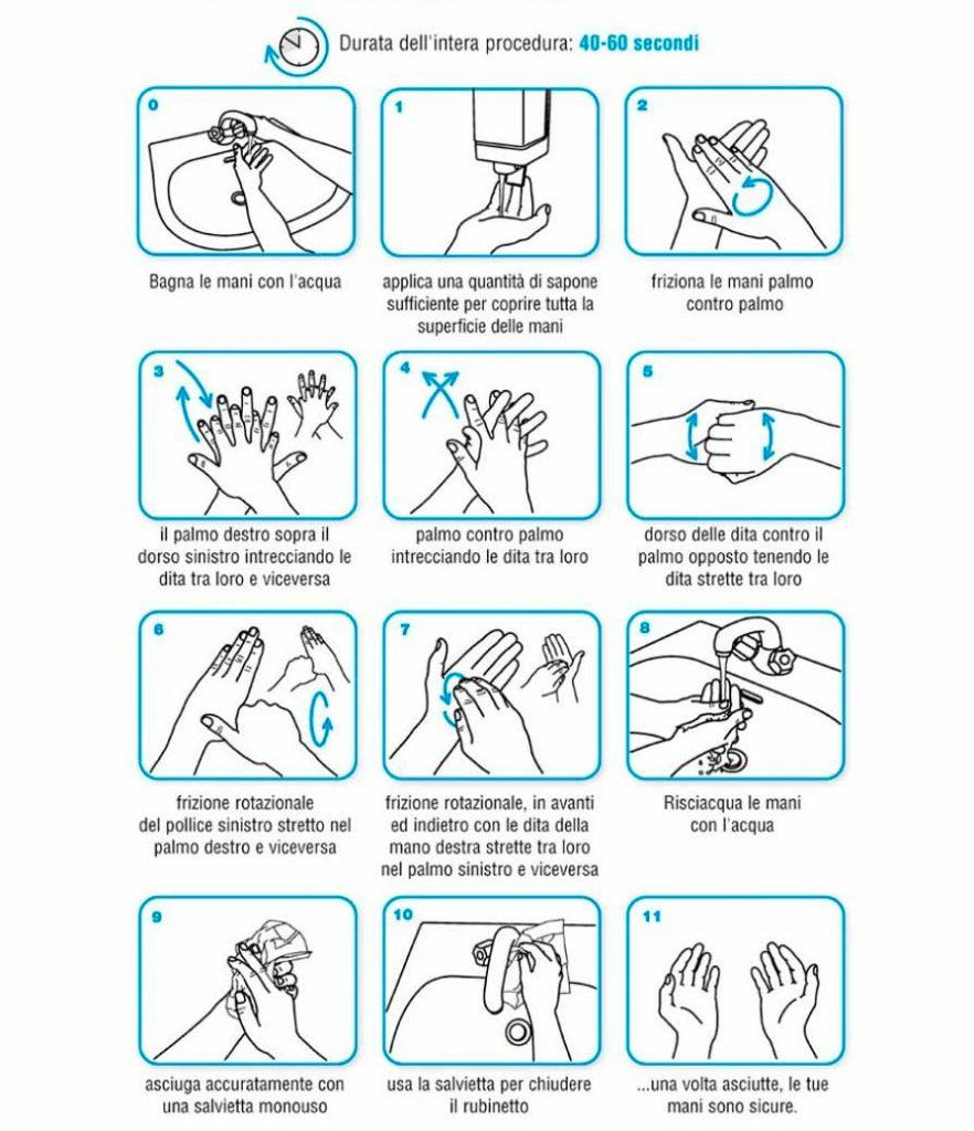 giornata mondiale igiene mani