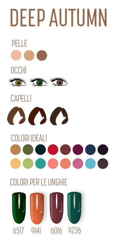 armocromia autunno deep